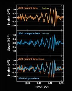 LIGO-Gravitational-Waves-orig